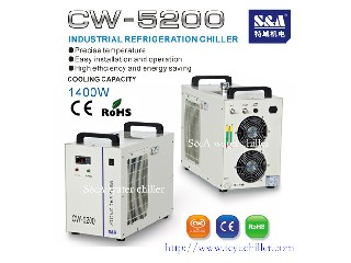 S&A chiller CW-5200 for Close water Cooled lab Press Plate